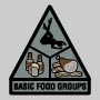 Basic Food Groups Patch